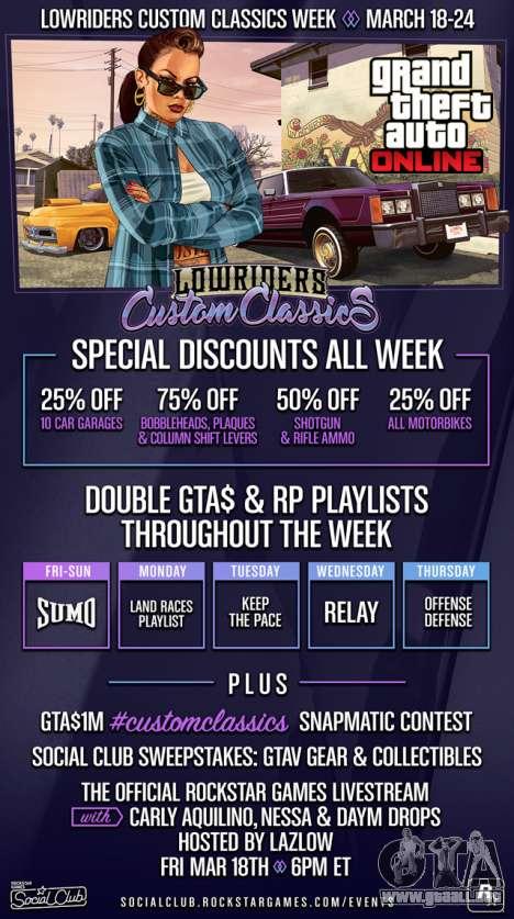 Rally en GTA Online