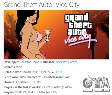 Venta de GTA Vice City