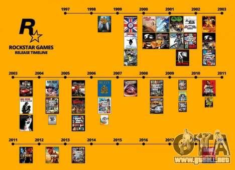 La triste estadística de Rockstar Games
