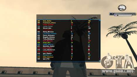 C-HUD v1.0 para GTA San Andreas tercera pantalla
