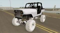 Jeep Renegade CJ7